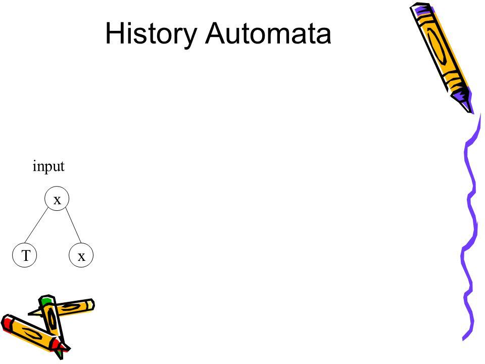 History Automata x Tx input