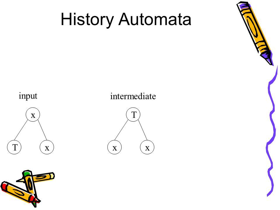 History Automata x Tx T xx input intermediate