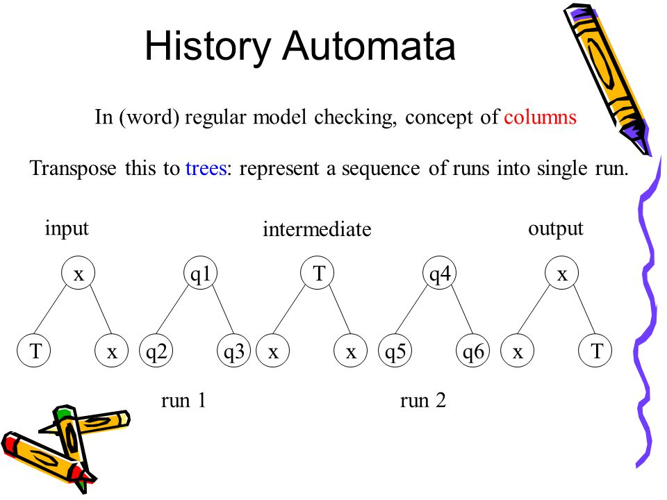 History Automata In (word) regular model checking, concept of columns Transpose this to trees: represent a sequence of runs into single run. x Tx q1 q