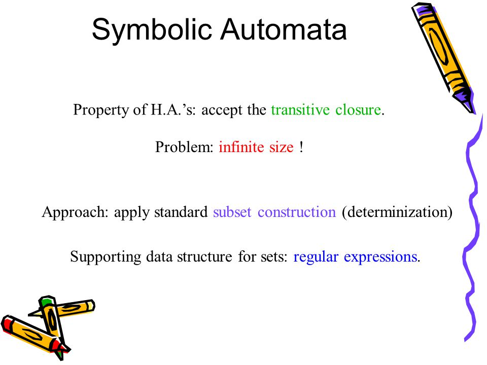 Symbolic Automata Property of H.A.'s: accept the transitive closure. Problem: infinite size ! Approach: apply standard subset construction (determiniz