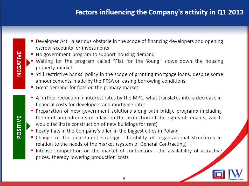 External factors influencing the Company s activity Factors influencing the Company s activity in Q1 2013  Developer Act - a serious obstacle in the scope of financing developers and opening escrow accounts for investments  No government program to support housing demand  Waiting for the program called Flat for the Young slows down the housing property market  Still restrictive banks policy in the scope of granting mortgage loans, despite some announcements made by the PFSA on easing borrowing conditions.