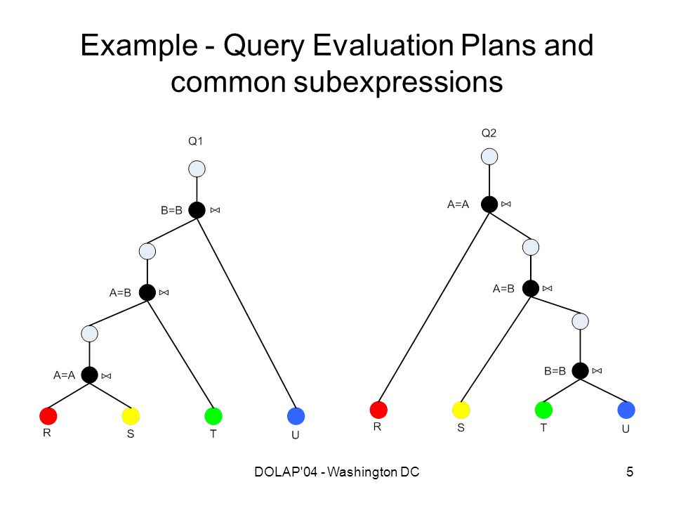 DOLAP'04 - Washington DC5 Example - Query Evaluation Plans and common subexpressions