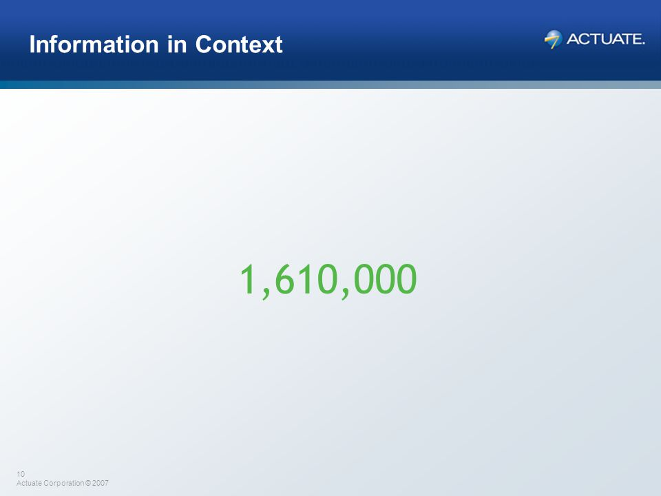 10 Actuate Corporation © 2007 Information in Context 1,610,000