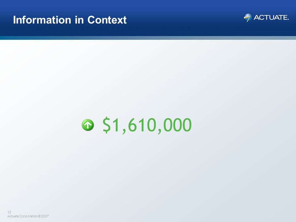 12 Actuate Corporation © 2007 Information in Context $1,610,000