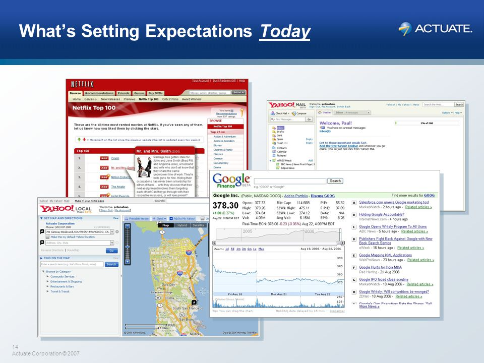 14 Actuate Corporation © 2007 What's Setting Expectations Today