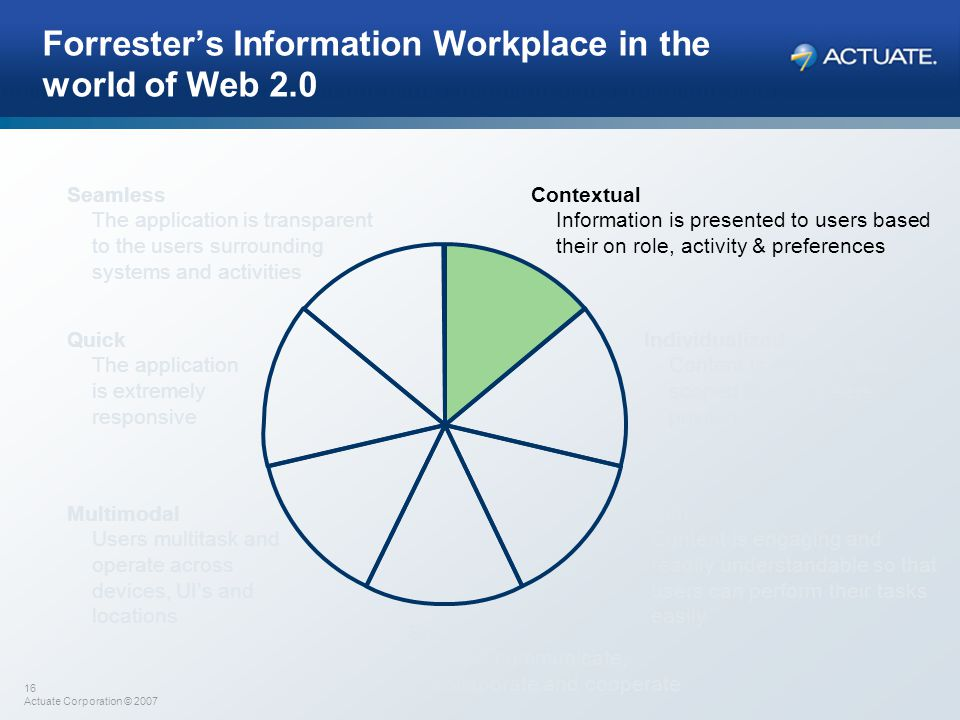 16 Actuate Corporation © 2007 Forrester's Information Workplace in the world of Web 2.0 Contextual Information is presented to users based their on ro