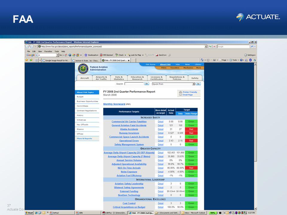 37 Actuate Corporation © 2007 FAA