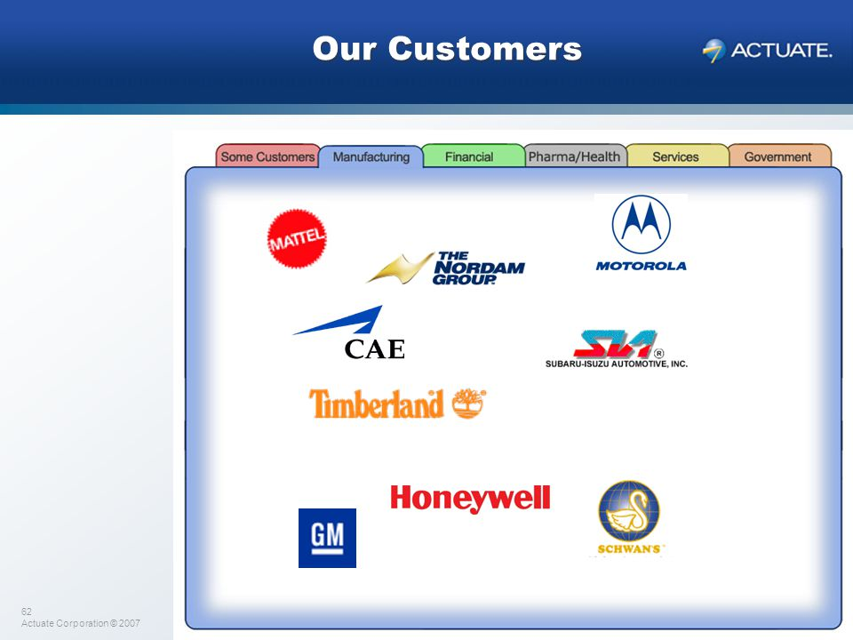 62 Actuate Corporation © 2007 Our Customers