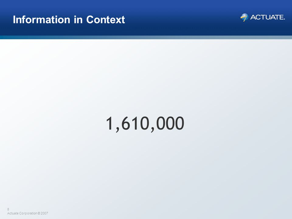 8 Actuate Corporation © 2007 Information in Context 1,610,000