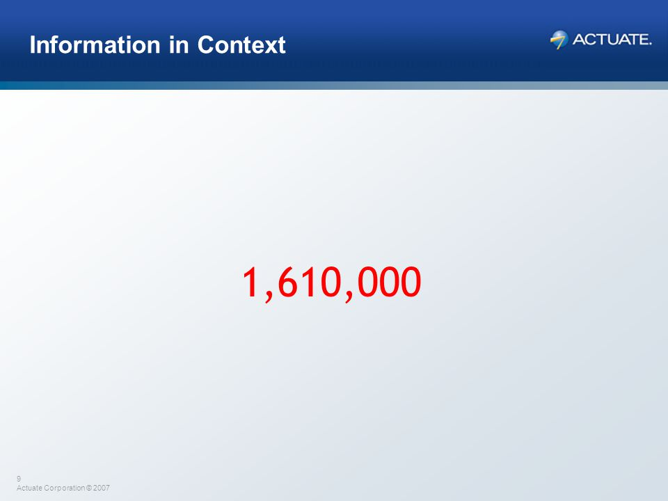 9 Actuate Corporation © 2007 Information in Context 1,610,000