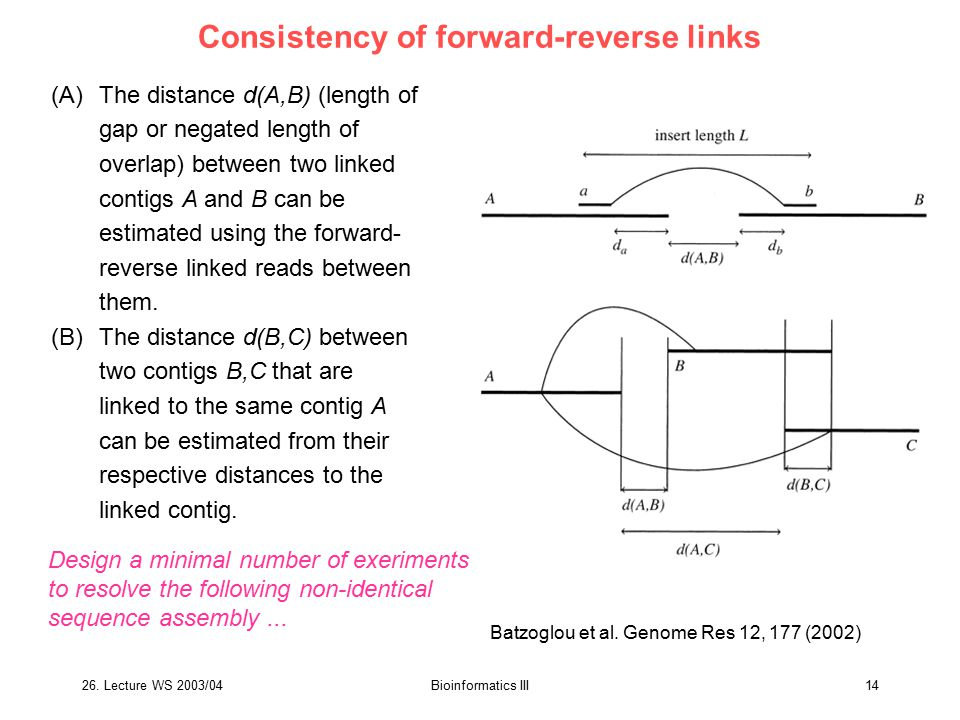 26. Lecture WS 2003/04Bioinformatics III14 Consistency of forward-reverse links (A)The distance d(A,B) (length of gap or negated length of overlap) be