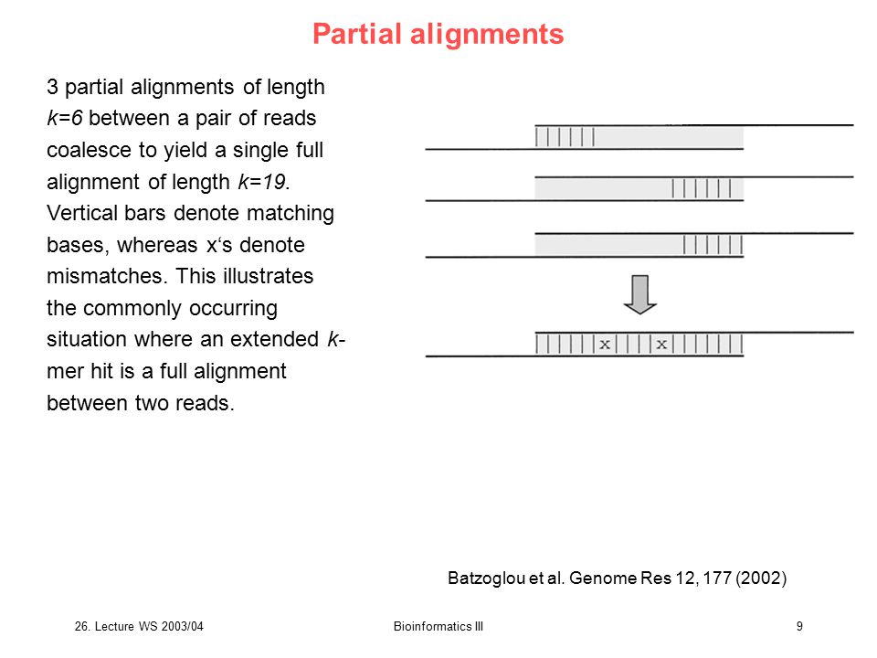 26. Lecture WS 2003/04Bioinformatics III9 Partial alignments 3 partial alignments of length k=6 between a pair of reads coalesce to yield a single ful