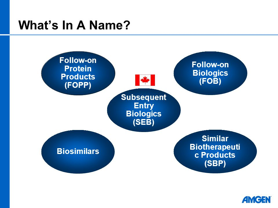 What's In A Name? Follow-on Biologics (FOB) Similar Biotherapeuti c Products (SBP) Subsequent Entry Biologics (SEB) Follow-on Protein Products (FOPP)