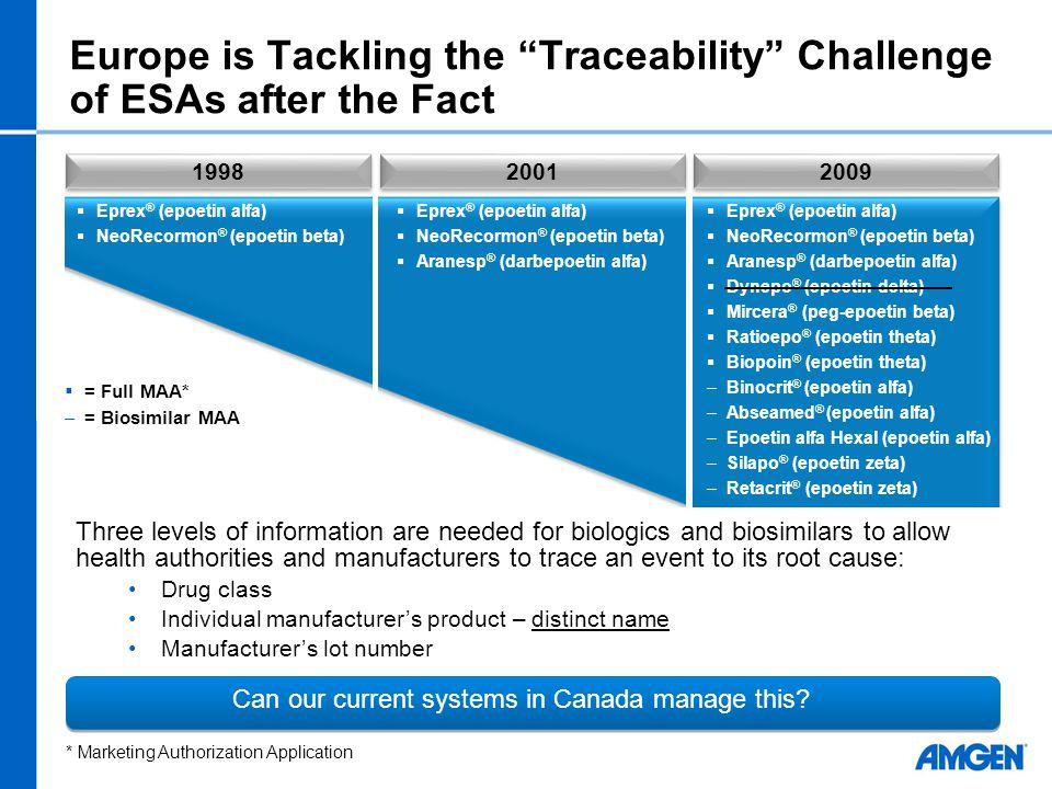 "Europe is Tackling the ""Traceability"" Challenge of ESAs after the Fact  Eprex ® (epoetin alfa)  NeoRecormon ® (epoetin beta)  Aranesp ® (darbepoeti"