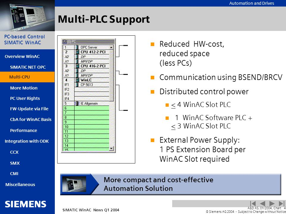 Automation and Drives SIMATIC WinAC News Q1 2004 PC-based Control SIMATIC WinAC Overview WinAC PC User Rights FW-Update via File CbA for WinAC Basis Integration with ODK SIMATIC NET OPC Multi-CPU More Motion SMX CMI Miscellaneous A&D AS, 01/2004, Chart4 © Siemens AG 2004 - Subject to Change without Notice Performance CCX Multi-PLC Support Reduced HW-cost, reduced space (less PCs) Communication using BSEND/BRCV Distributed control power < 4 WinAC Slot PLC 1 WinAC Software PLC + < 3 WinAC Slot PLC External Power Supply: 1 PS Extension Board per WinAC Slot required More compact and cost-effective Automation Solution Multi-CPU