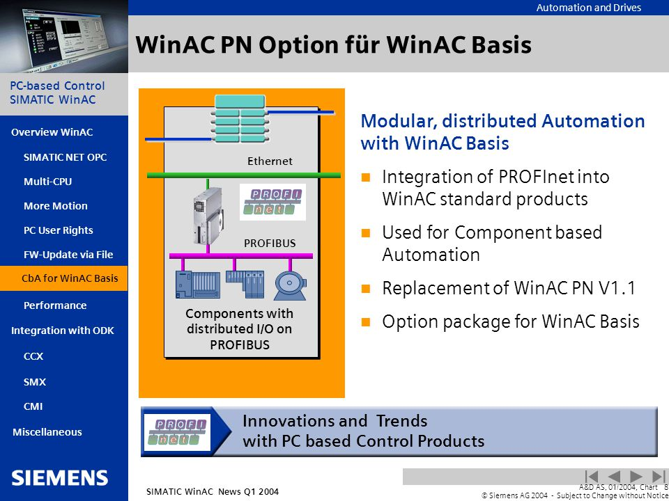 Automation and Drives SIMATIC WinAC News Q1 2004 PC-based Control SIMATIC WinAC Overview WinAC PC User Rights FW-Update via File CbA for WinAC Basis Integration with ODK SIMATIC NET OPC Multi-CPU More Motion SMX CMI Miscellaneous A&D AS, 01/2004, Chart8 © Siemens AG 2004 - Subject to Change without Notice Performance CCX WinAC PN Option für WinAC Basis Modular, distributed Automation with WinAC Basis Integration of PROFInet into WinAC standard products Used for Component based Automation Replacement of WinAC PN V1.1 Option package for WinAC Basis Ethernet PROFIBUS Components with distributed I/O on PROFIBUS Innovations and Trends with PC based Control Products CbA for WinAC Basis