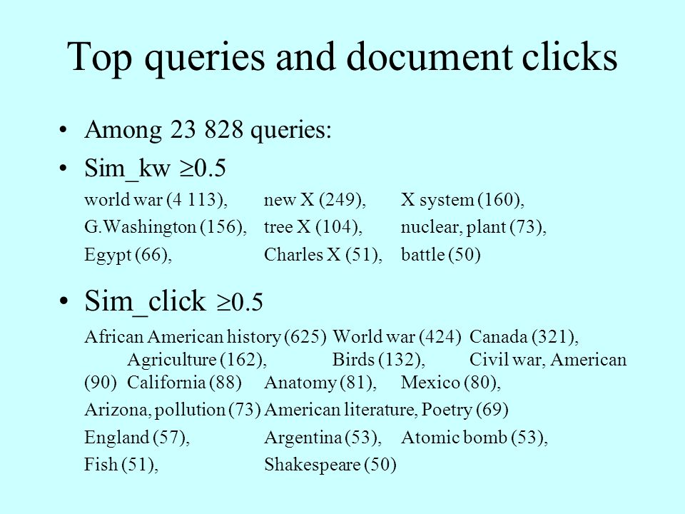 Top queries and document clicks Among 23 828 queries: Sim_kw  0.5 world war (4 113),new X (249),X system (160), G.Washington (156),tree X (104),nuclear, plant (73), Egypt (66),Charles X (51),battle (50) Sim_click  0.5 African American history (625)World war (424)Canada (321), Agriculture (162), Birds (132),Civil war, American (90)California (88)Anatomy (81), Mexico (80), Arizona, pollution (73)American literature, Poetry (69) England (57),Argentina (53), Atomic bomb (53), Fish (51),Shakespeare (50)