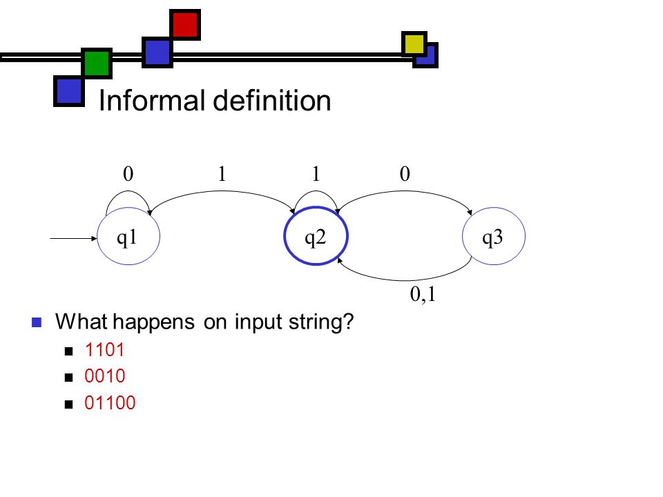 Informal definition What happens on input string 1101 0010 01100 q1 q2 q3 0110 0,1