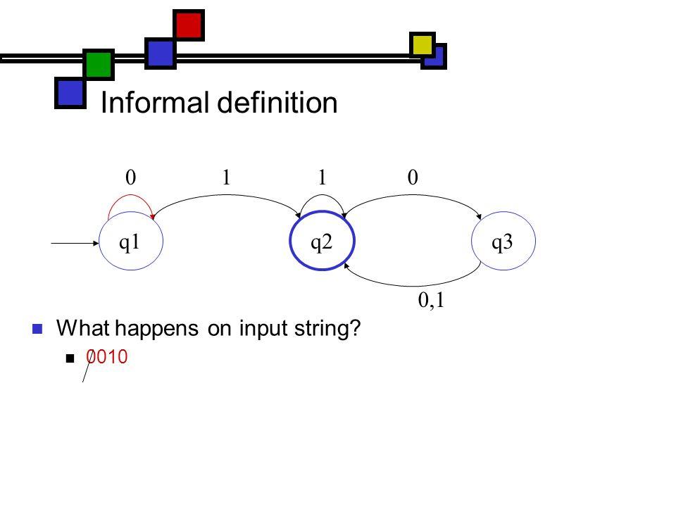 Informal definition What happens on input string 0010 q1 q2 q3 0110 0,1