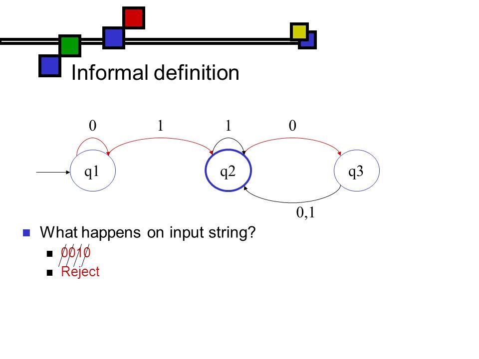 Informal definition What happens on input string 0010 Reject q1 q2 q3 0110 0,1