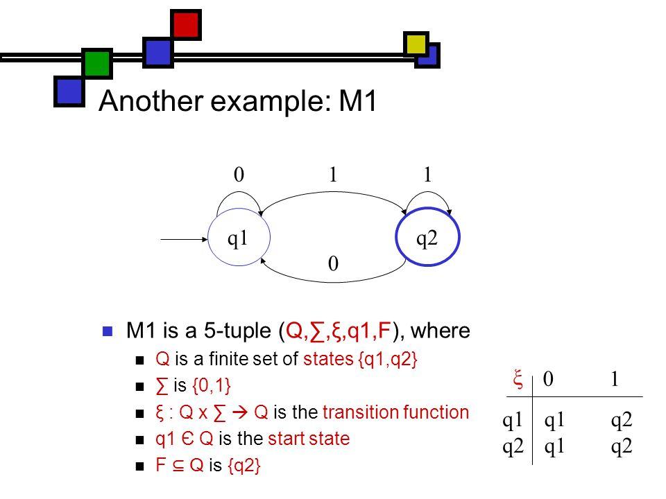 Another example: M1 M1 is a 5-tuple (Q,∑,ξ,q1,F), where Q is a finite set of states {q1,q2} ∑ is {0,1} ξ : Q x ∑  Q is the transition function q1 Є Q is the start state F ⊆ Q is {q2} q1 q2 011 0101 q1 q2 q1q2 ξ 0