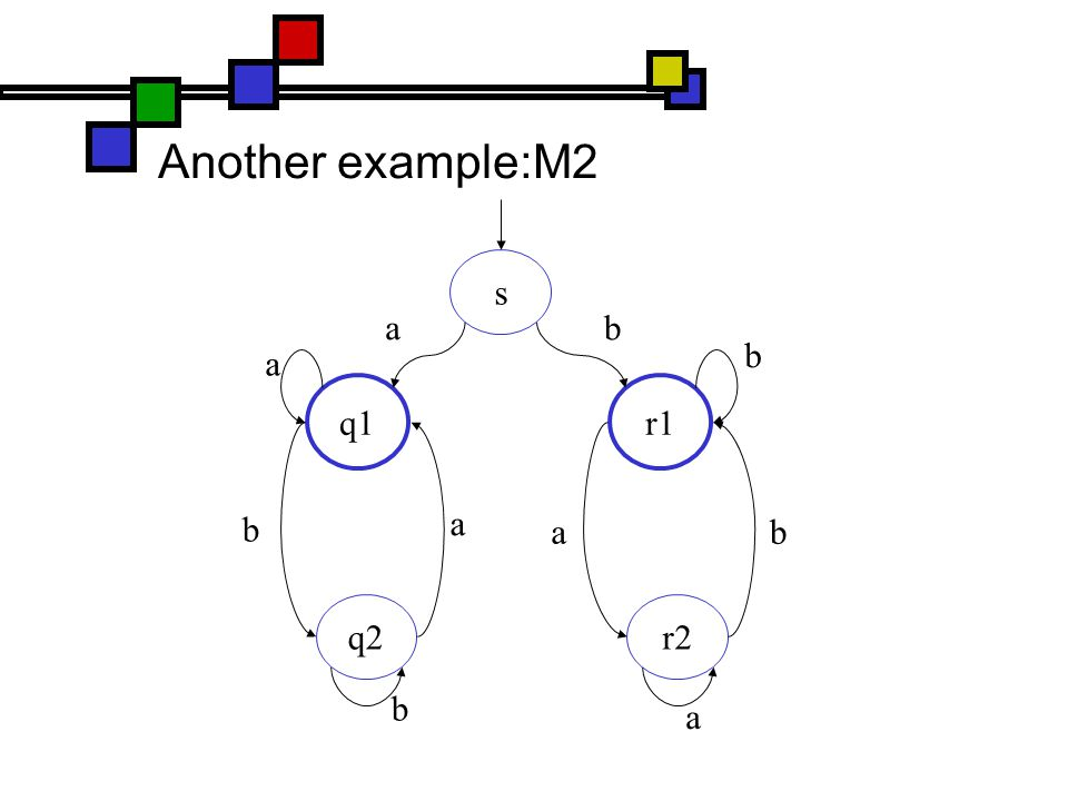 Another example:M2 q1r1 ab q2r2 s a a b b a ab b