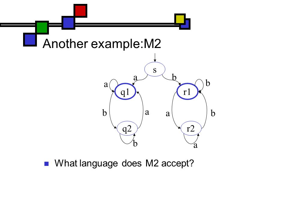 Another example:M2 What language does M2 accept q1r1 ab q2r2 s a a b b a ab b