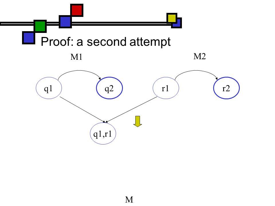 Proof: a second attempt q1 q2 r1 r2 q1,r1 M1 M2 M