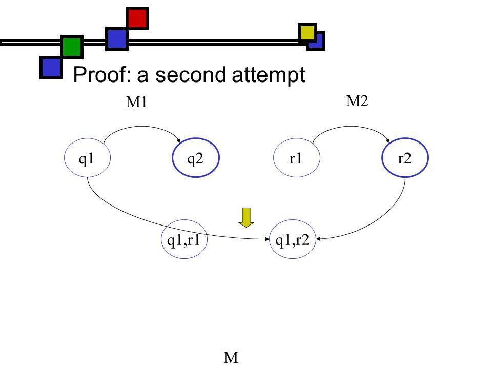 Proof: a second attempt q1 q2 r1 r2 q1,r1 q1,r2 M1 M2 M