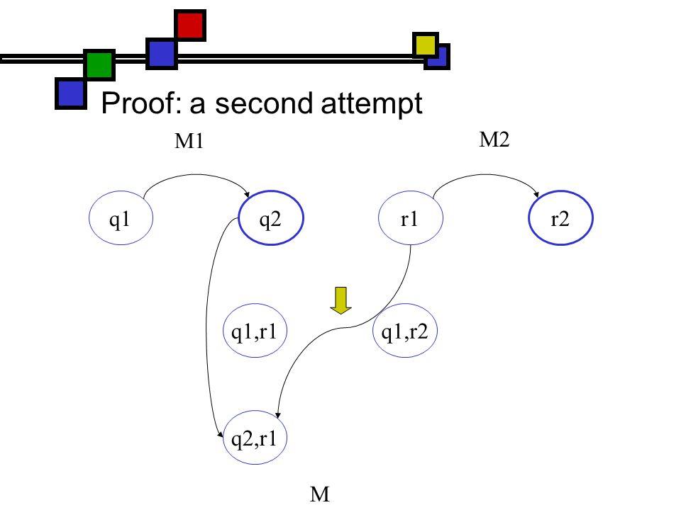 Proof: a second attempt q1 q2 r1 r2 q1,r1 q1,r2 q2,r1 M1 M2 M