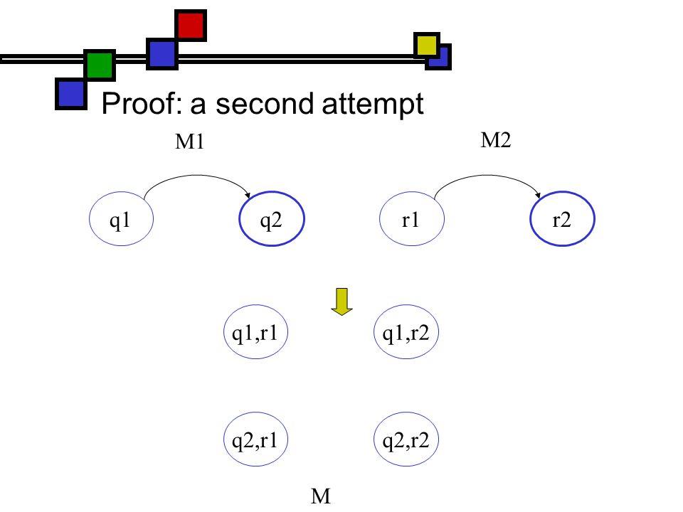 Proof: a second attempt q1 q2 r1 r2 q1,r1 q1,r2 q2,r1 q2,r2 M1 M2 M