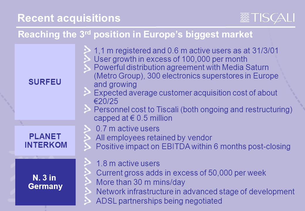 Recent acquisitions SURFEU 0.7 m active users All employees retained by vendor Positive impact on EBITDA within 6 months post-closing 1,1 m registered and 0.6 m active users as at 31/3/01 User growth in excess of 100,000 per month Powerful distribution agreement with Media Saturn (Metro Group), 300 electronics superstores in Europe and growing Expected average customer acquisition cost of about €20/25 Personnel cost to Tiscali (both ongoing and restructuring) capped at € 0.5 million PLANET INTERKOM 1.8 m active users Current gross adds in excess of 50,000 per week More than 30 m mins/day Network infrastructure in advanced stage of development ADSL partnerships being negotiated N.