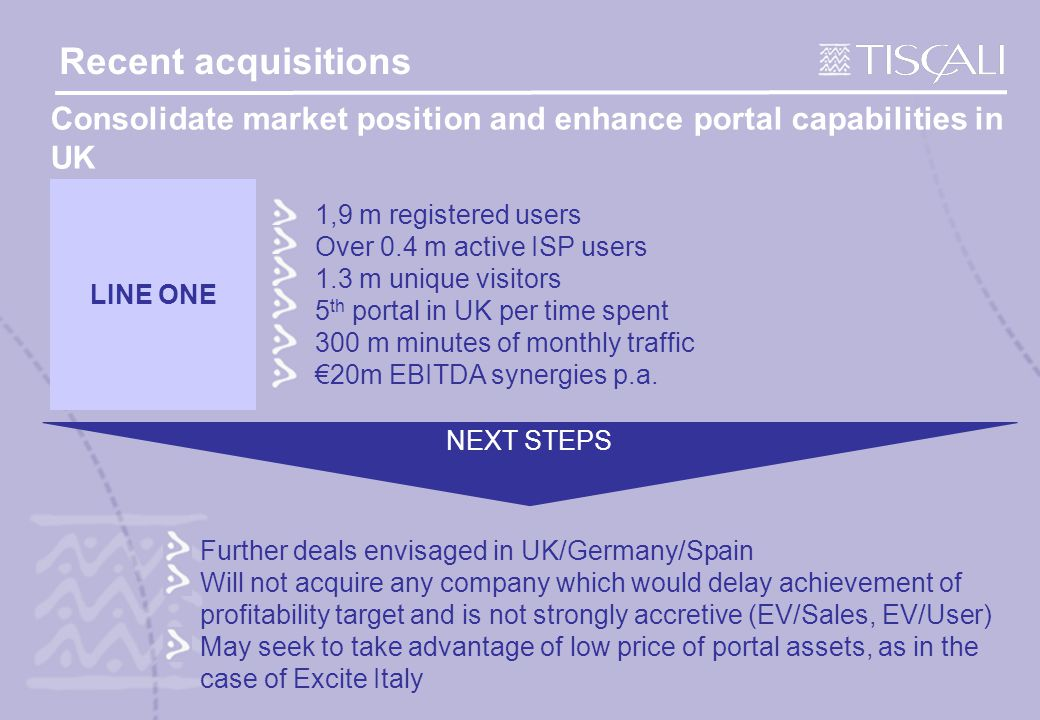 Recent acquisitions Further deals envisaged in UK/Germany/Spain Will not acquire any company which would delay achievement of profitability target and is not strongly accretive (EV/Sales, EV/User) May seek to take advantage of low price of portal assets, as in the case of Excite Italy NEXT STEPS 1,9 m registered users Over 0.4 m active ISP users 1.3 m unique visitors 5 th portal in UK per time spent 300 m minutes of monthly traffic €20m EBITDA synergies p.a.