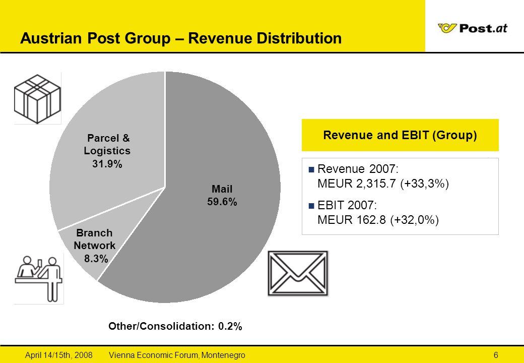 Vienna Economic Forum, MontenegroApril 14/15th, 20086 Austrian Post Group – Revenue Distribution Other/Consolidation: 0.2% Mail 59.6% Parcel & Logistics 31.9% Branch Network 8.3% Revenue and EBIT (Group) Revenue 2007: MEUR 2,315.7 (+33,3%) EBIT 2007: MEUR 162.8 (+32,0%)