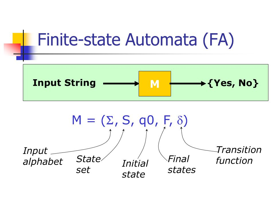 Finite-state Automata (FA) Input String M {Yes, No} M = (, S, q0, F, ) Input alphabet State set Initial state Final states Transition function