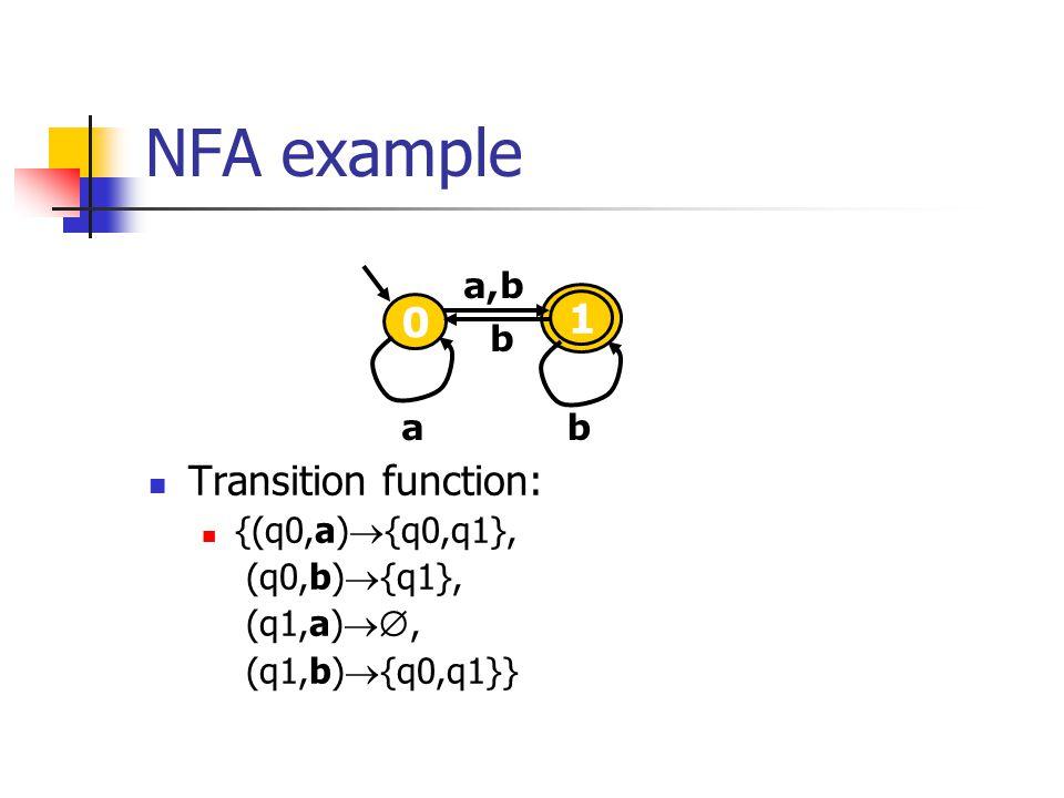 NFA example Transition function: {(q0,a)  {q0,q1}, (q0,b)  {q1}, (q1,a) , (q1,b)  {q0,q1}} 0 1 a,b ab b