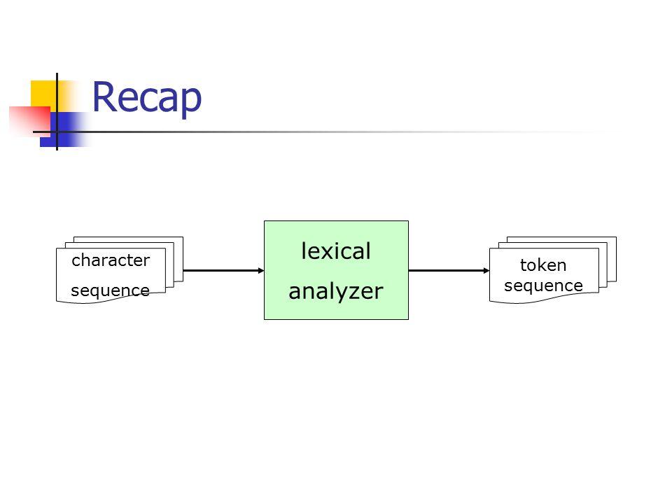 Recap character sequence token sequence lexical analyzer