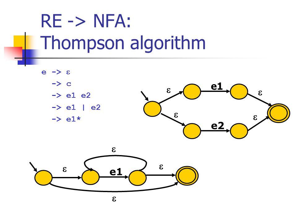 RE -> NFA: Thompson algorithm e ->  -> c -> e1 e2 -> e1 | e2 -> e1* e1 e2 e1        