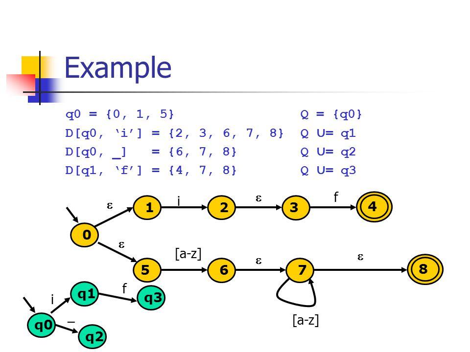Example q0 = {0, 1, 5} Q = {q0} D[q0, 'i'] = {2, 3, 6, 7, 8} Q ∪ = q1 D[q0, _] = {6, 7, 8} Q ∪ = q2 D[q1, 'f'] = {4, 7, 8} Q ∪ = q3 1 i 5 0 2 8    3 f 6 [a-z] 7   q0 q1 q2 q3 i f _ 4