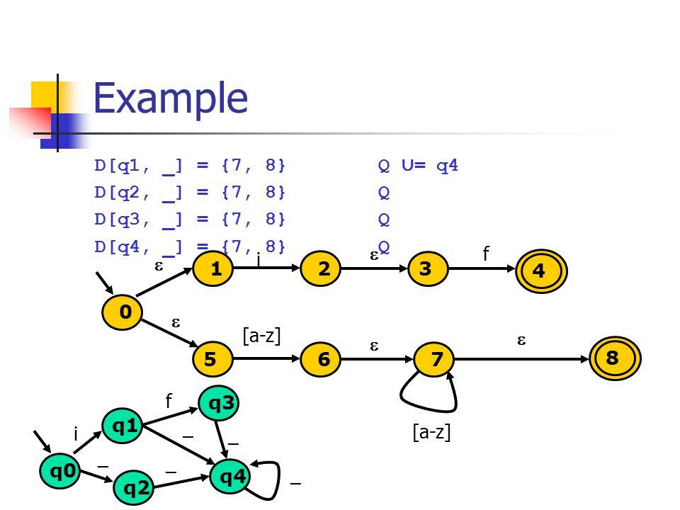 Example D[q1, _] = {7, 8} Q ∪ = q4 D[q2, _] = {7, 8} Q D[q3, _] = {7, 8} Q D[q4, _] = {7, 8} Q 1 i 5 0 2 8    3 f 6 [a-z] 7   q0 q1 q2 q3 i f _ q4 _ _ _ _ 4