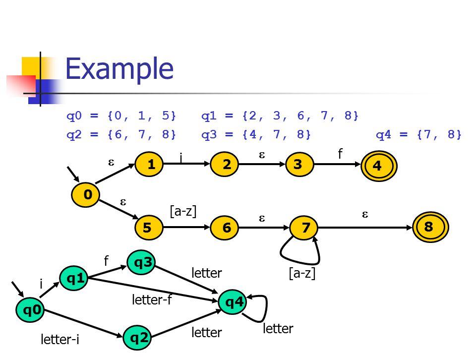 Example q0 = {0, 1, 5} q1 = {2, 3, 6, 7, 8} q2 = {6, 7, 8} q3 = {4, 7, 8} q4 = {7, 8} 1 i 5 0 2 8    3 f 6 [a-z] 7   q0 q1 q2 q3 i f letter-i q4