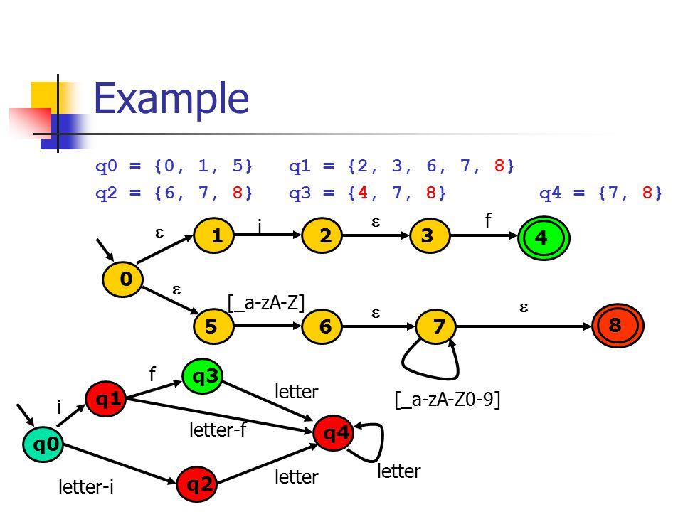 Example q0 = {0, 1, 5} q1 = {2, 3, 6, 7, 8} q2 = {6, 7, 8} q3 = {4, 7, 8} q4 = {7, 8} 1 i 5 0 2 8    3 f 6 [_a-zA-Z] 7   [_a-zA-Z0-9] q0 q1 q2 q3 i f letter-i q4 letter-f letter 4