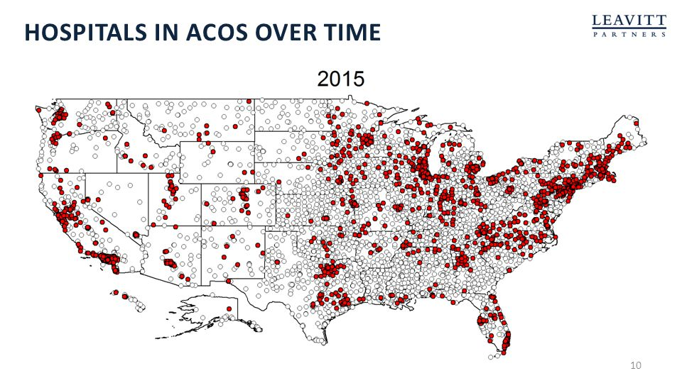 HOSPITALS IN ACOS OVER TIME 10