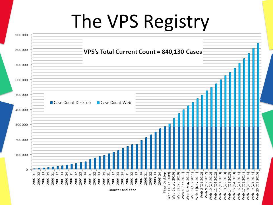The VPS Registry