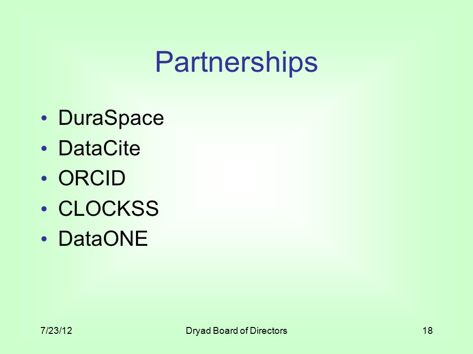 Partnerships DuraSpace DataCite ORCID CLOCKSS DataONE 7/23/12Dryad Board of Directors18
