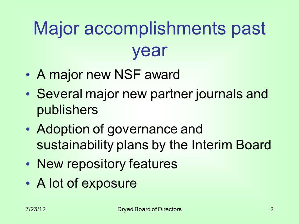 Project funding Past NSF ABI, 2008-12, $1.4M IMLS HIVE - contrib NSF NESCent – contrib JISC DryadUK 2010-11 Current NSF ABI, 2012-16.