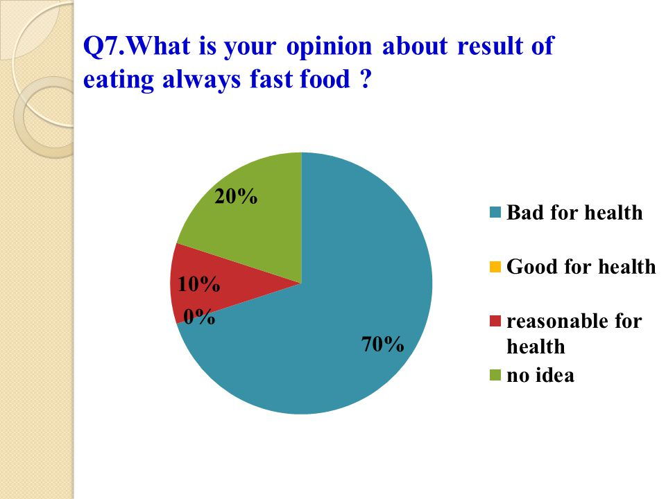 Q7.What is your opinion about result of eating always fast food ?