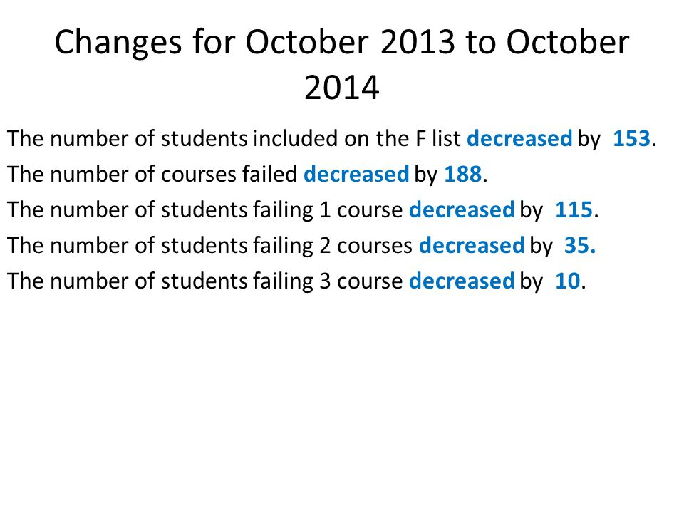 Changes for October 2013 to October 2014 The number of students included on the F list decreased by 153.