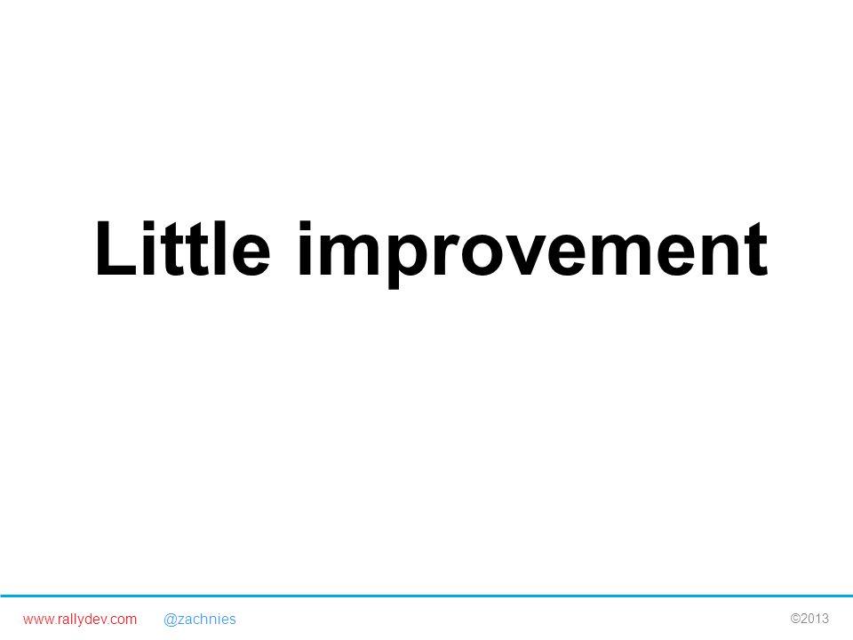 www.rallydev.com @zachnies ©2013 Little improvement