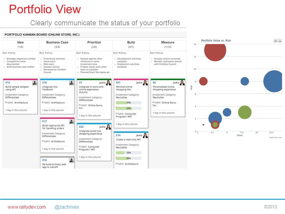 www.rallydev.com @zachnies ©2013 Portfolio View Clearly communicate the status of your portfolio